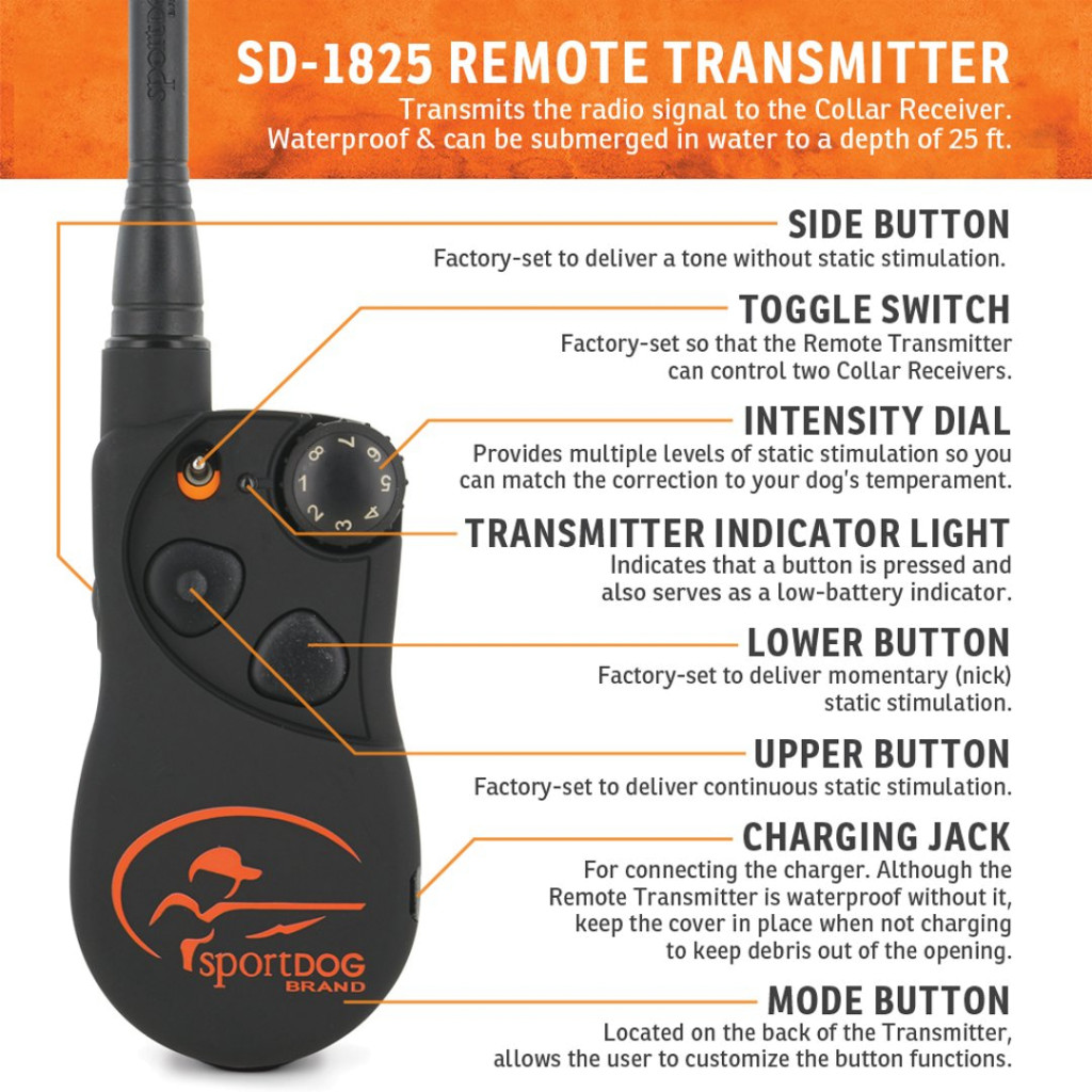 Shop For Sporthunter 1825 By Sportdog Sd If The Toggle Switch S3 Is Changed To Manual Mode Operation