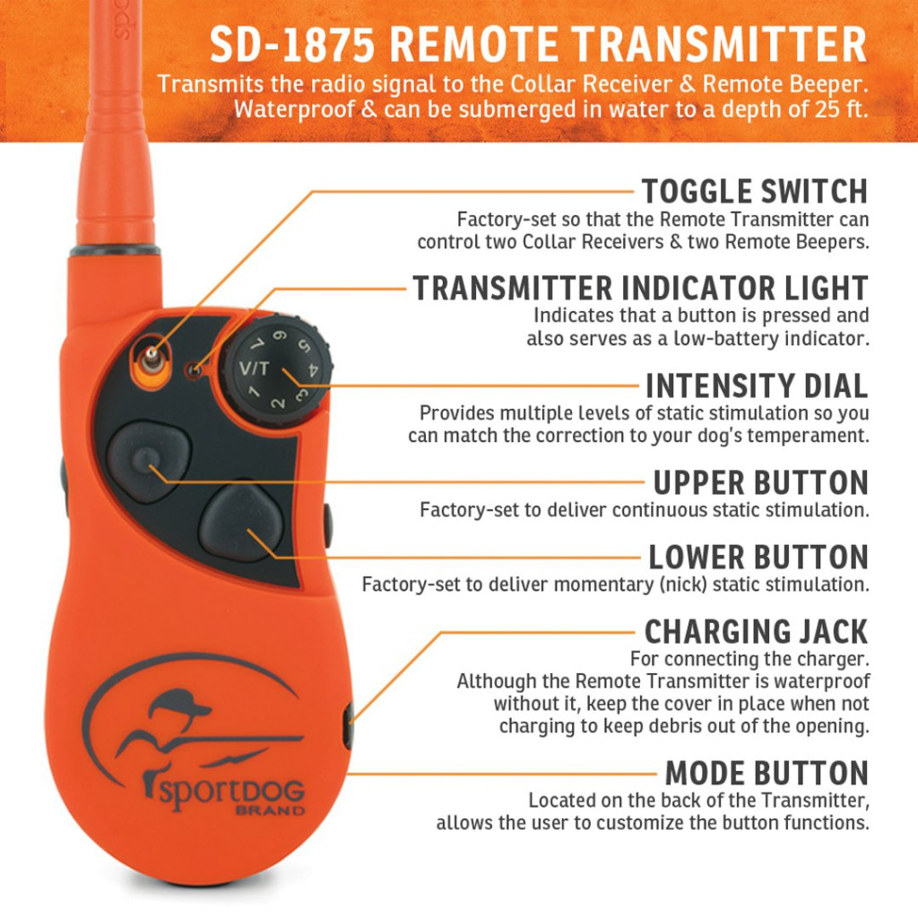 Shop For Uplandhunter 1875 By Sportdog Sd If The Toggle Switch S3 Is Changed To Manual Mode Operation